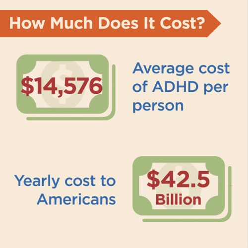 ADHD-Costs